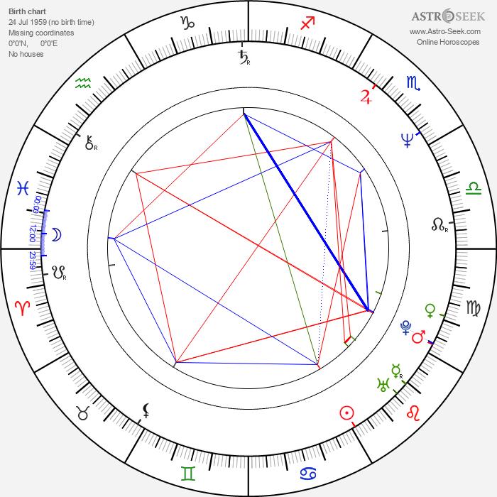 Saskia Vester - Astrology Natal Birth Chart