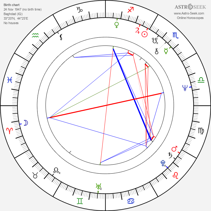 Sasson Gabai - Astrology Natal Birth Chart