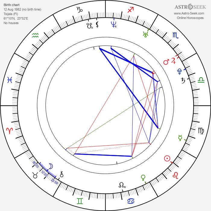 Sasu Hovi - Astrology Natal Birth Chart
