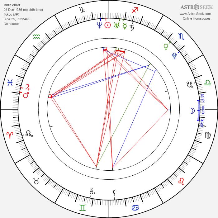 Satomi Ishihara - Astrology Natal Birth Chart