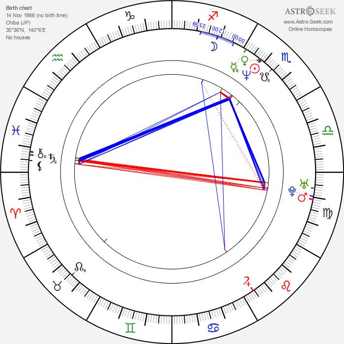 Satomi Koorogi - Astrology Natal Birth Chart
