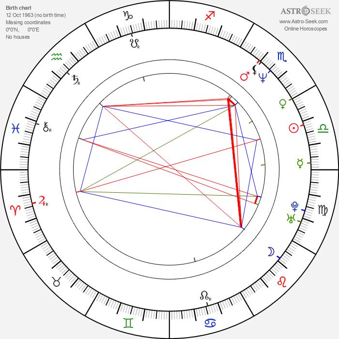 Satoshi Kon - Astrology Natal Birth Chart
