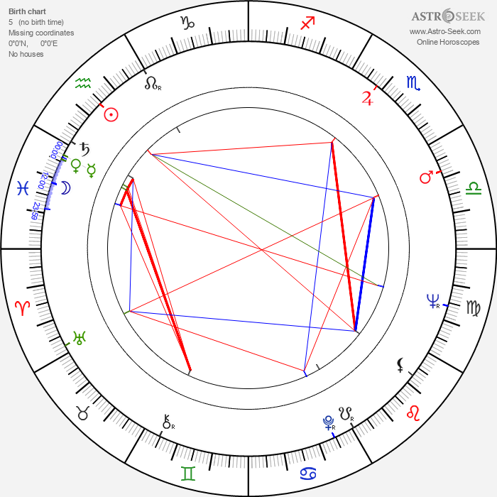Saturnino García - Astrology Natal Birth Chart