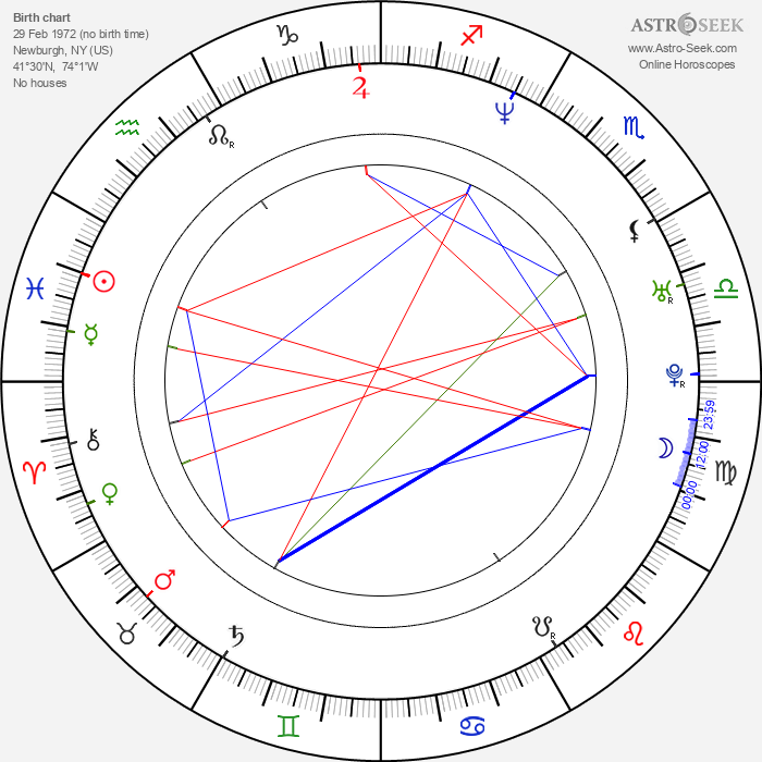 Saul Williams - Astrology Natal Birth Chart