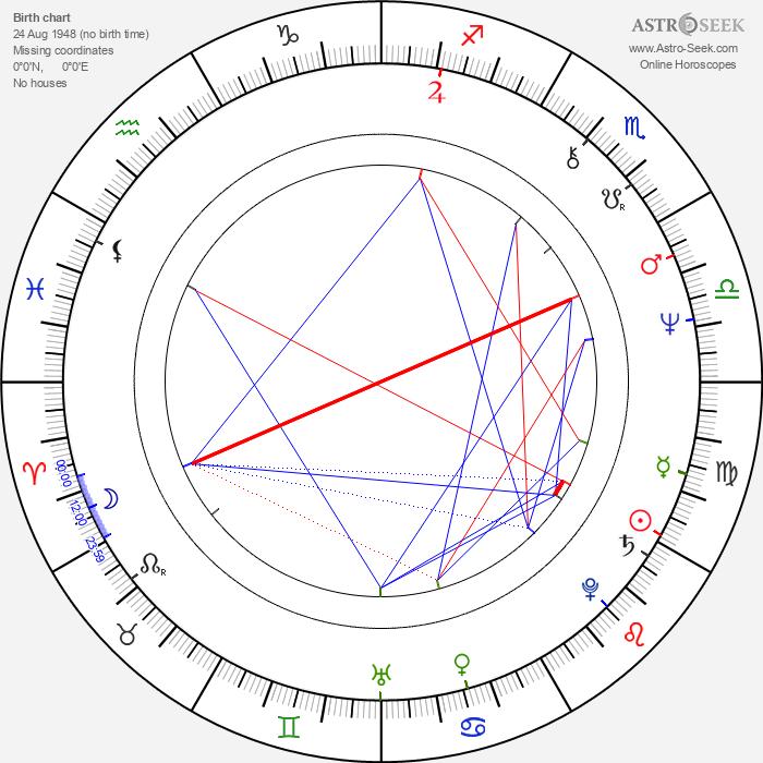 Sauli Niinistö - Astrology Natal Birth Chart