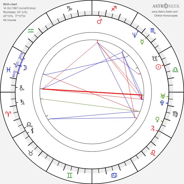 Savanna Samson - Astrology Natal Birth Chart