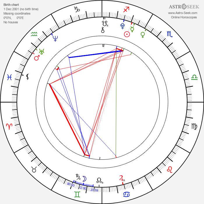 Savannah McReynolds - Astrology Natal Birth Chart