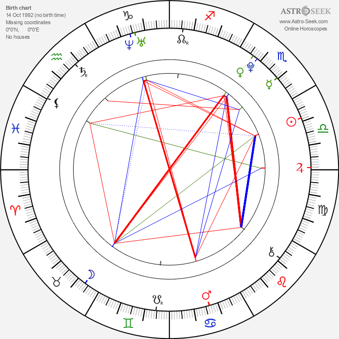 Savannah Outen - Astrology Natal Birth Chart