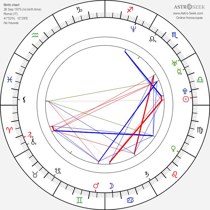 Saverio Costanzo - Astrology Natal Birth Chart