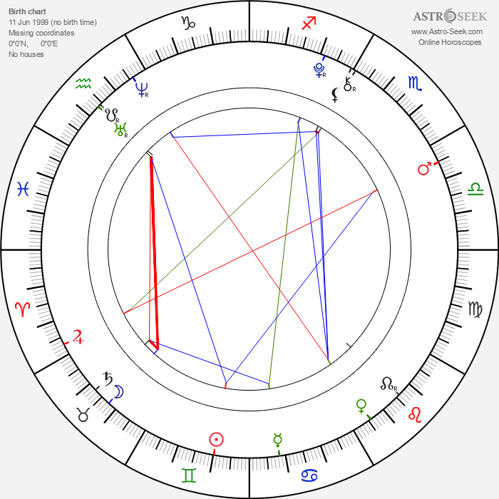 Saxon Sharbino - Astrology Natal Birth Chart