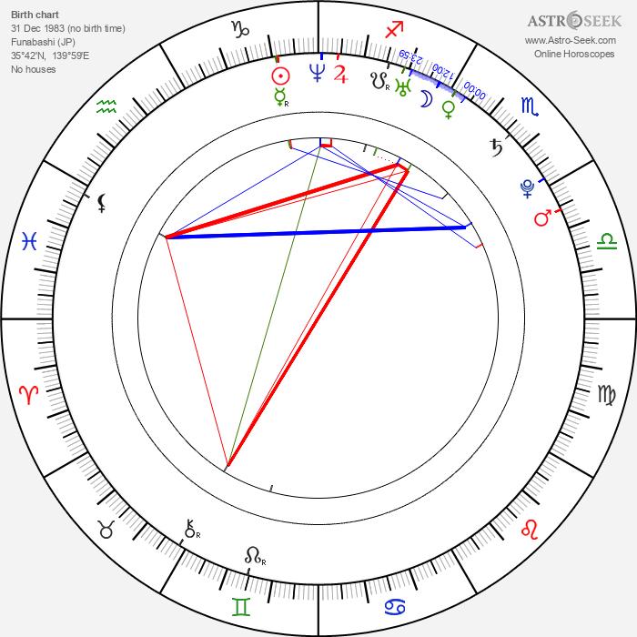 Sayaka Ichii - Astrology Natal Birth Chart