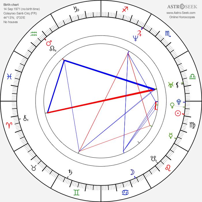 Scali Delpeyrat - Astrology Natal Birth Chart