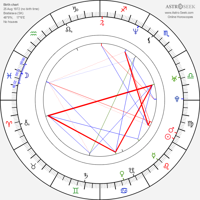 Scarlett Chorvat - Astrology Natal Birth Chart