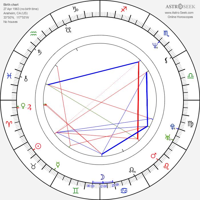 Schae Harrison - Astrology Natal Birth Chart