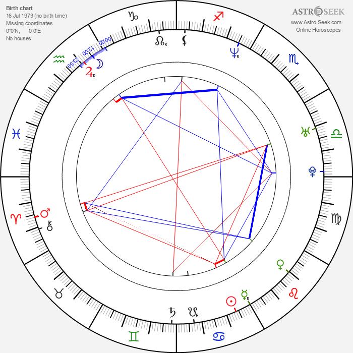 Schelim Hannan - Astrology Natal Birth Chart