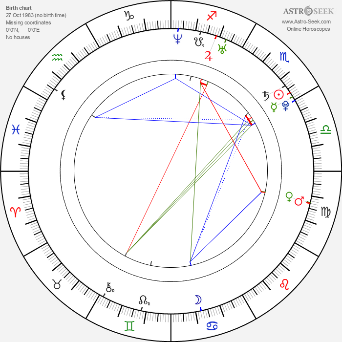 Scot Fearn - Astrology Natal Birth Chart