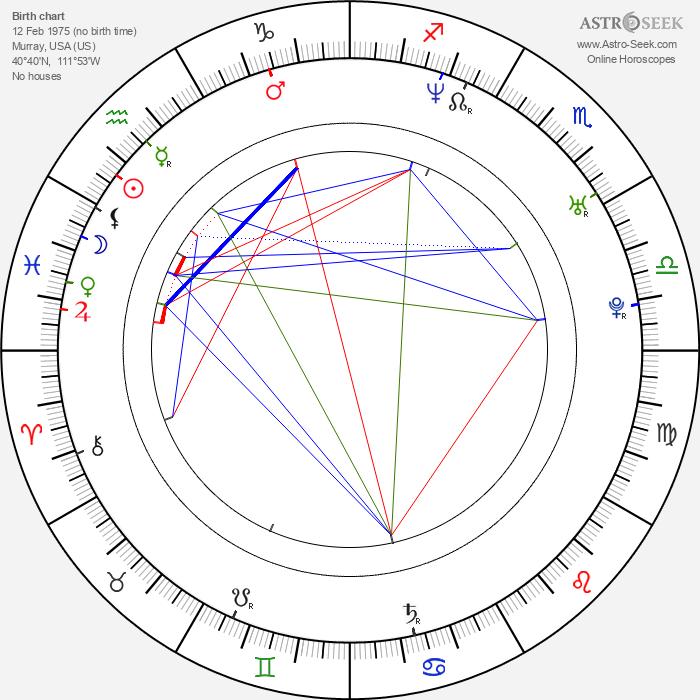 Scot Pollard - Astrology Natal Birth Chart