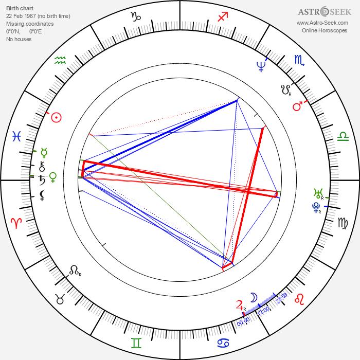 Scott A. Martin - Astrology Natal Birth Chart