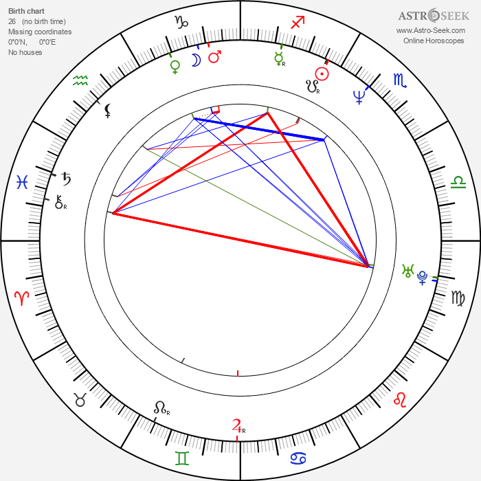 Scott Adsit - Astrology Natal Birth Chart