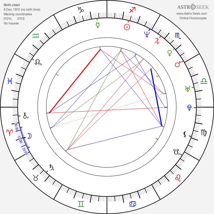 Scott Allen Logan - Astrology Natal Birth Chart