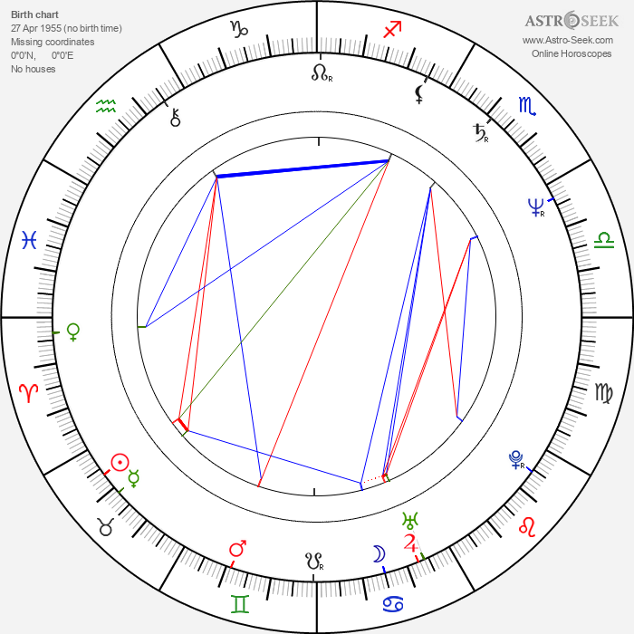 Scott Bradfield - Astrology Natal Birth Chart