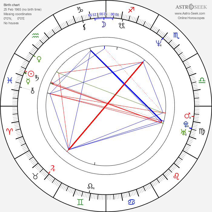 Scott 'Carrot Top' Thompson - Astrology Natal Birth Chart