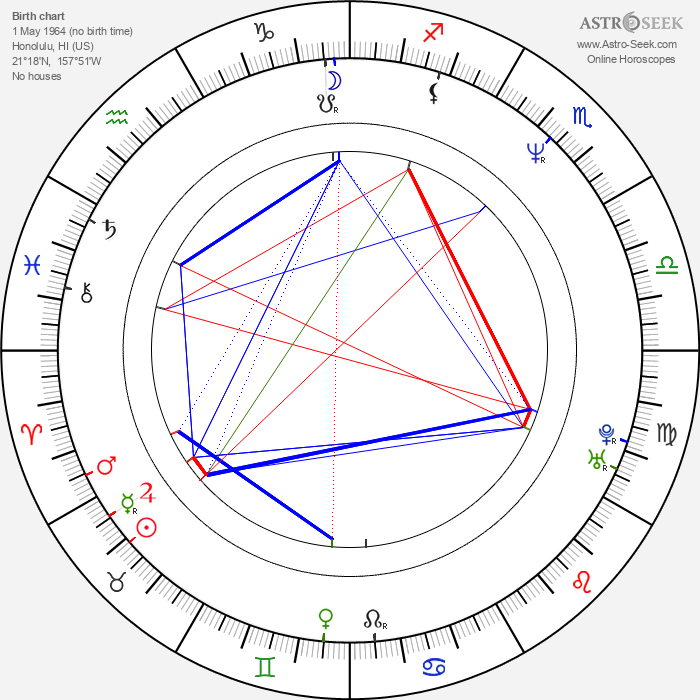 Scott Coffey - Astrology Natal Birth Chart