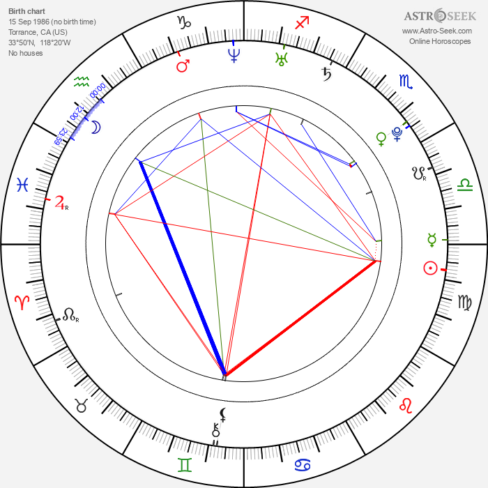 Scott Dawson - Astrology Natal Birth Chart