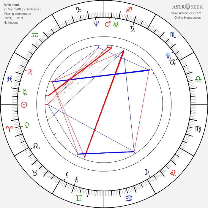 Scott Eastwood - Astrology Natal Birth Chart