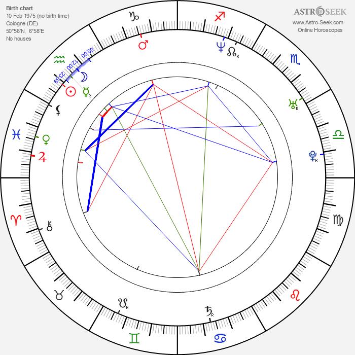 Scott Elrod - Astrology Natal Birth Chart