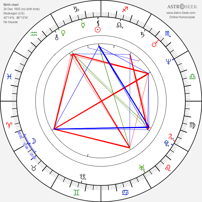 Scott Fischer - Astrology Natal Birth Chart