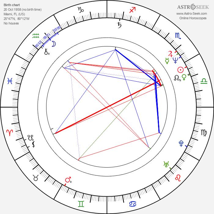 Scott Hall - Astrology Natal Birth Chart