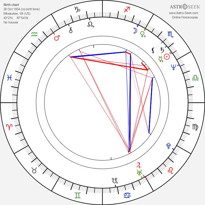 Scott Jaeck - Astrology Natal Birth Chart