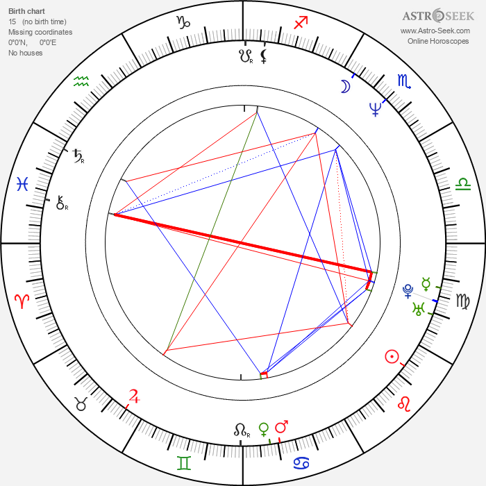 Scott Kalvert - Astrology Natal Birth Chart