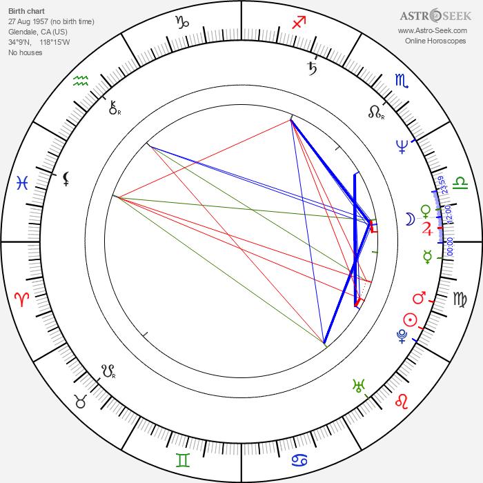Scott Kaske - Astrology Natal Birth Chart