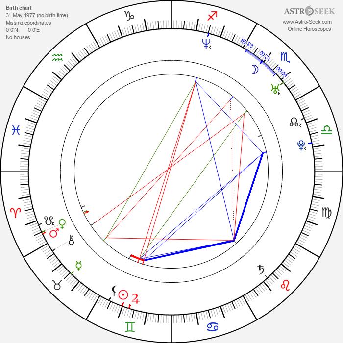 Scott Klopfenstein - Astrology Natal Birth Chart