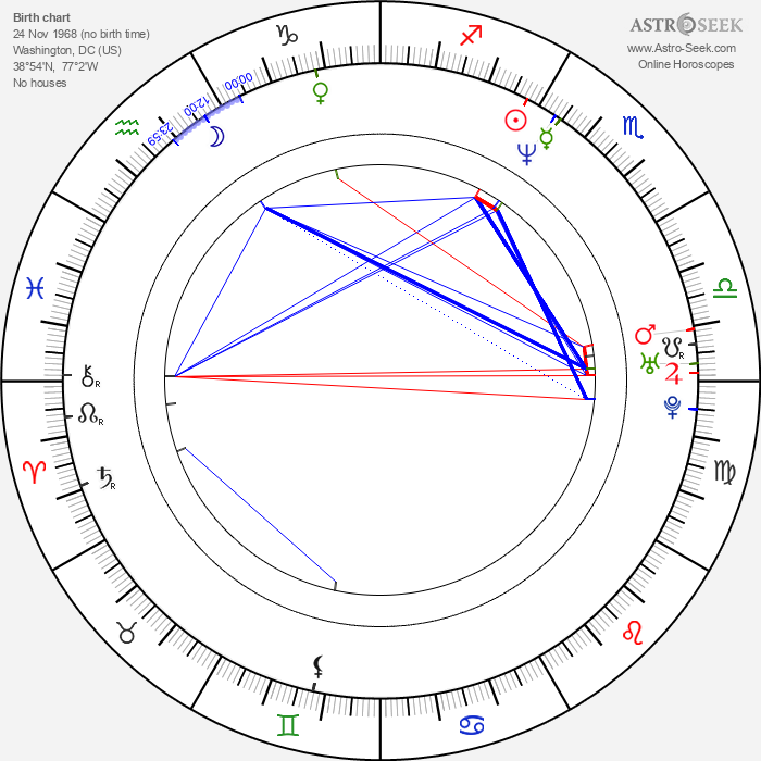 Scott Krinsky - Astrology Natal Birth Chart