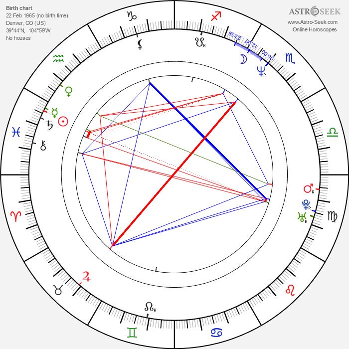 Scott Lowell - Astrology Natal Birth Chart