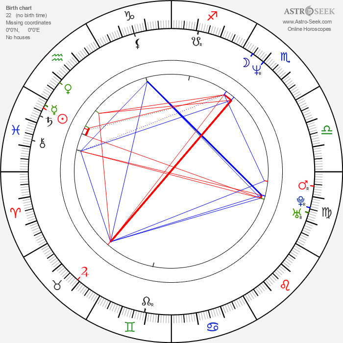 Scott Lowell - Astrology Natal Birth Chart