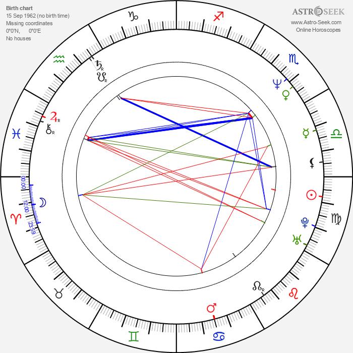 Scott McNeil - Astrology Natal Birth Chart