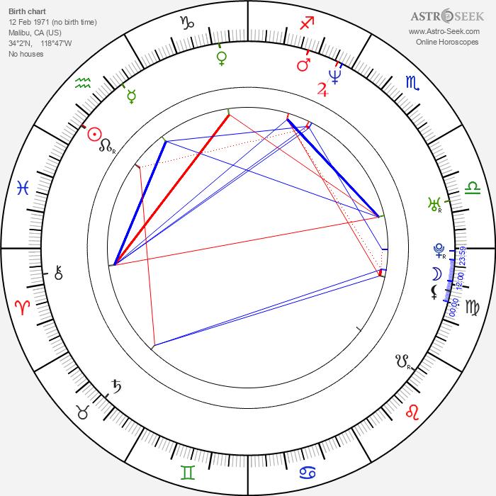Scott Menville - Astrology Natal Birth Chart