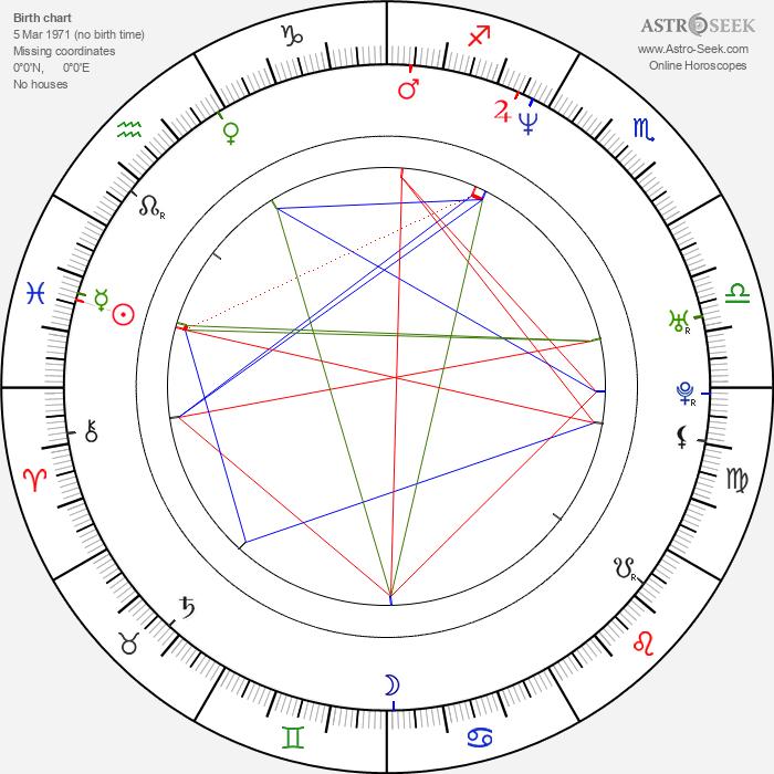 Scott Mosier - Astrology Natal Birth Chart