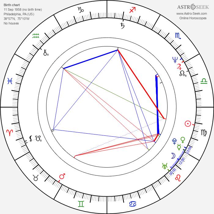 Scott Patterson - Astrology Natal Birth Chart