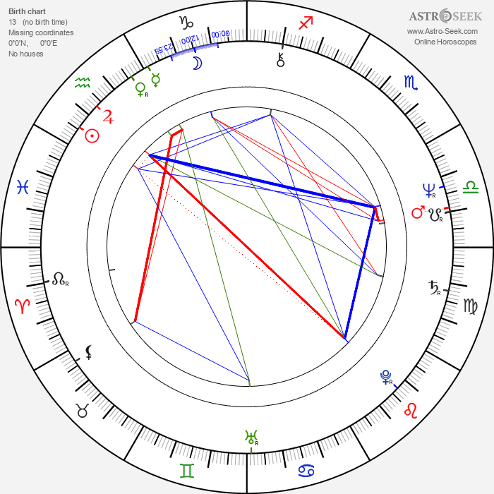 Scott Paulin - Astrology Natal Birth Chart