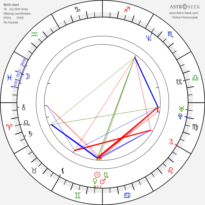 Scott Sanders - Astrology Natal Birth Chart