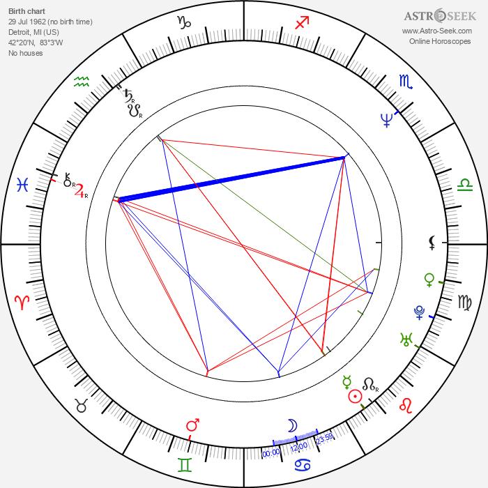 Scott Steiner - Astrology Natal Birth Chart