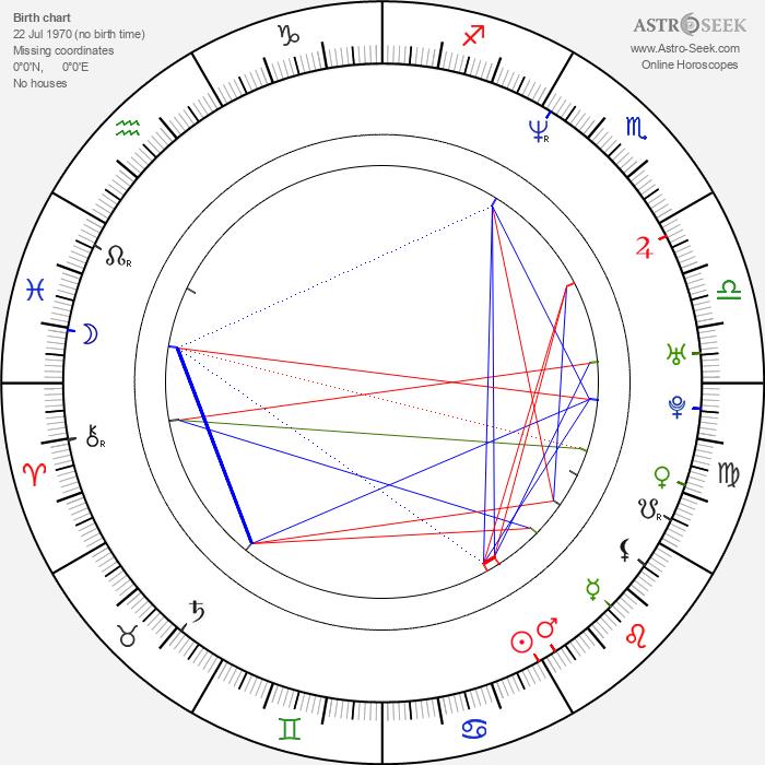 Scott Wiper - Astrology Natal Birth Chart