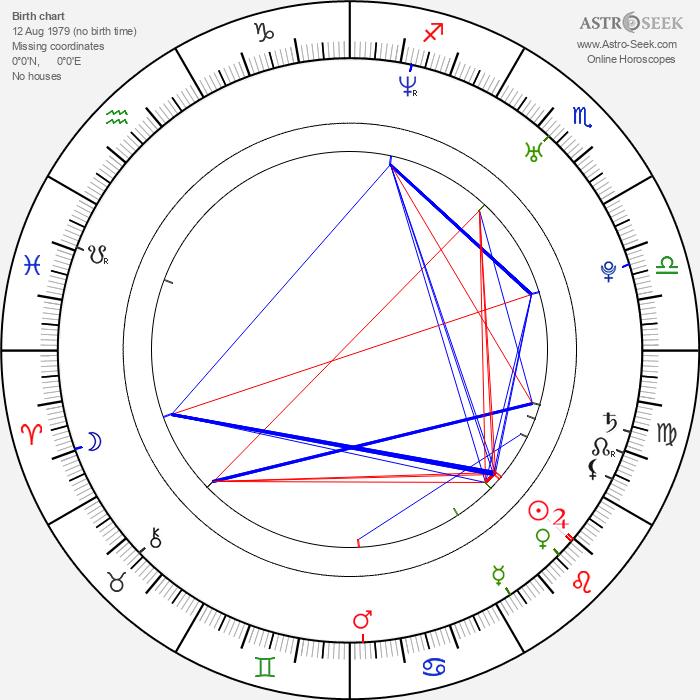 Scott Zabielski - Astrology Natal Birth Chart