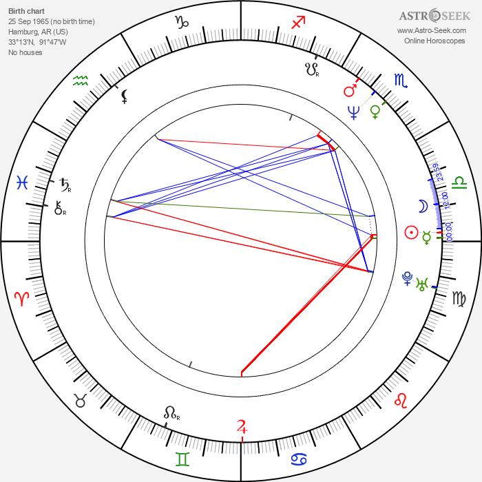 Scottie Pippen - Astrology Natal Birth Chart