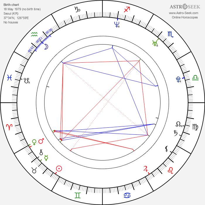 Se-a Kim - Astrology Natal Birth Chart